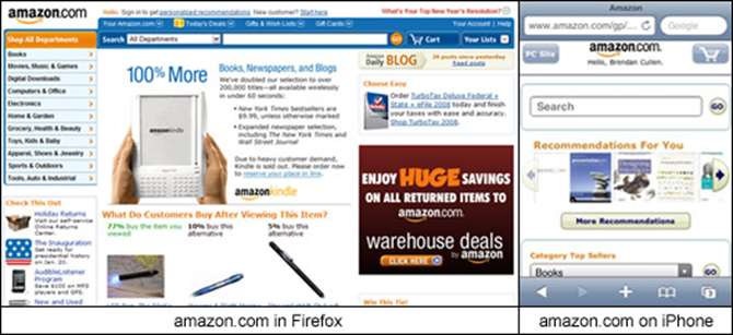 Amazon websites on different devices