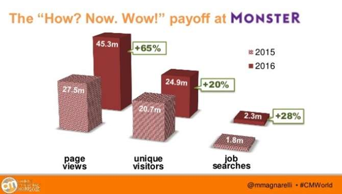 Image of How Now Wow Payoff at Monster