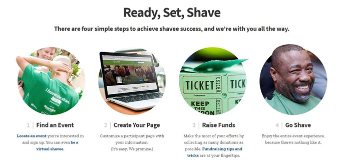 Four steps to get started as a shavee with St.Baldricks